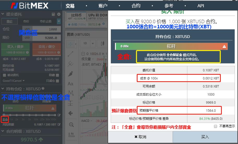 BitMEX全倉保證金模式