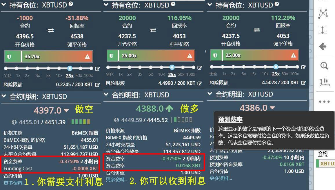 BitMEX資金費率(持倉費)