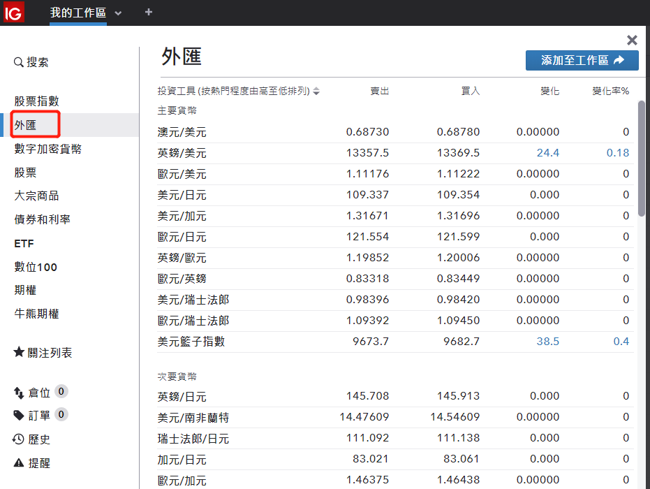 IG Market外匯平台